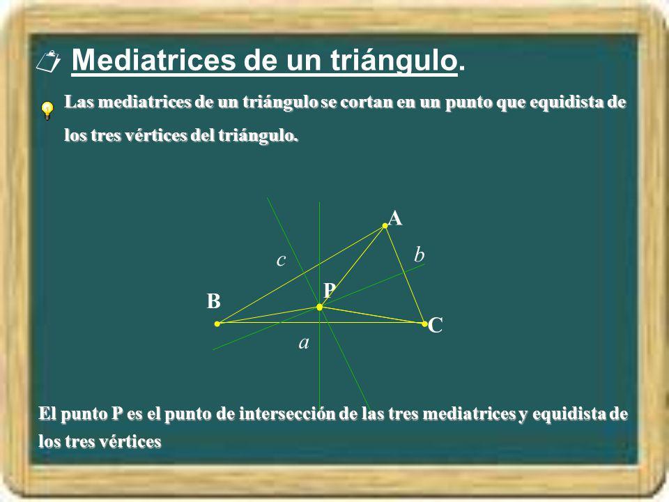 Mediatrices de un triángulo. Las mediatrices de un triángulo se cortan en un punto que equidista de los tres vértices del triángulo. a b c P A B C El