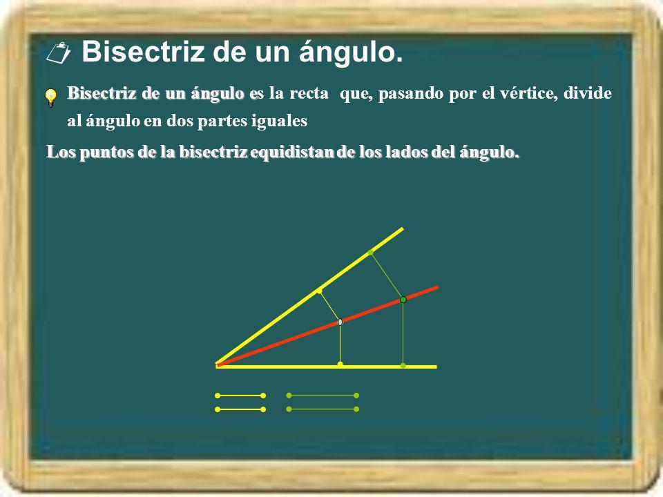 Bisectriz de un ángulo. Bisectriz de un ángulo e Bisectriz de un ángulo es la recta que, pasando por el vértice, divide al ángulo en dos partes iguale