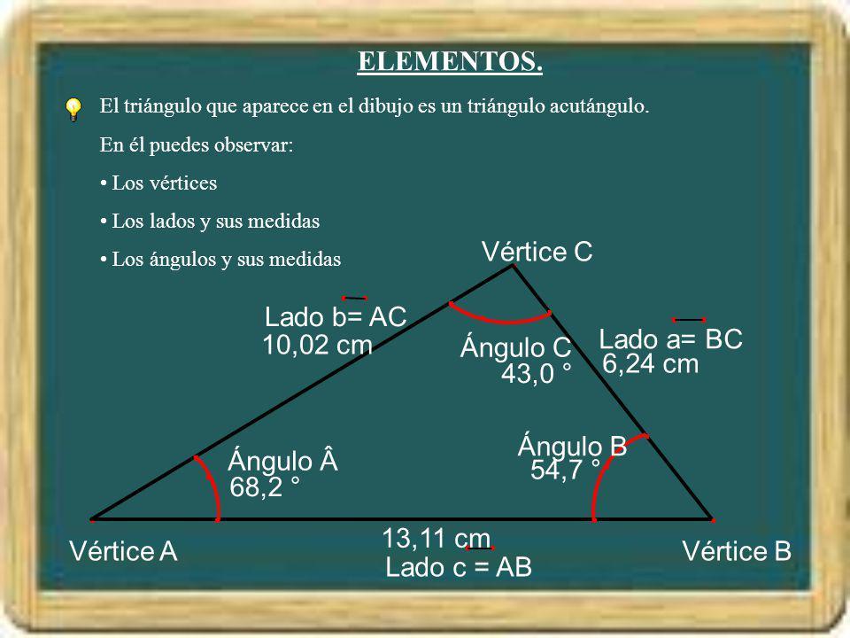 ELEMENTOS. El triángulo que aparece en el dibujo es un triángulo acutángulo. En él puedes observar: Los vértices Los lados y sus medidas Los ángulos y