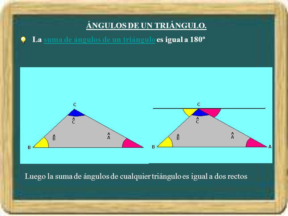 ÁNGULOS DE UN TRIÁNGULO. La suma de ángulos de un triángulo es igual a 180ºsuma de ángulos de un triángulo Luego la suma de ángulos de cualquier trián
