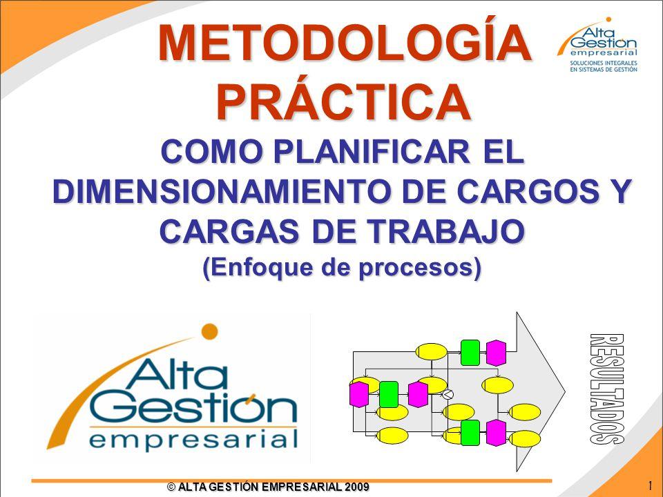 1 © ALTA GESTIÓN EMPRESARIAL 2009 METODOLOGÍA PRÁCTICA COMO PLANIFICAR EL DIMENSIONAMIENTO DE CARGOS Y CARGAS DE TRABAJO (Enfoque de procesos)