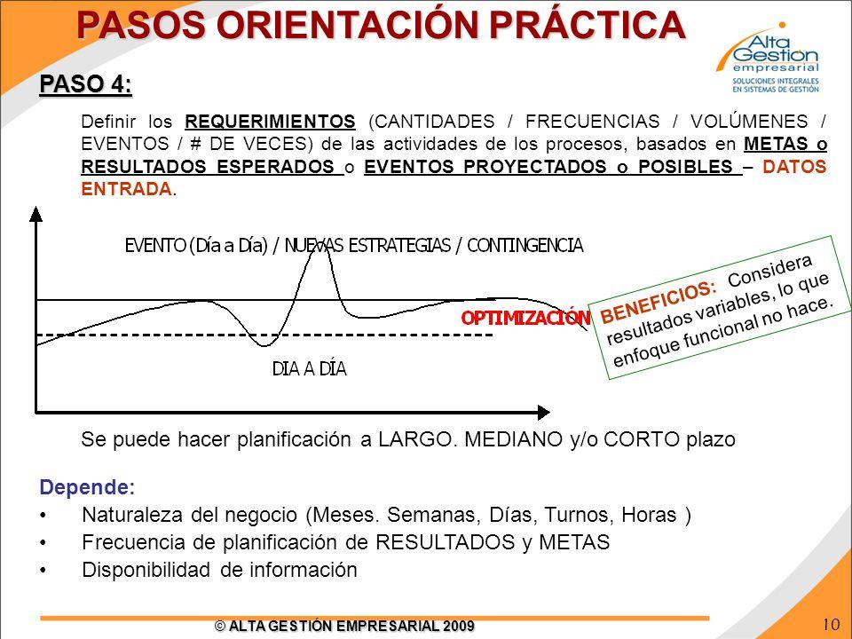 10 © ALTA GESTIÓN EMPRESARIAL 2009 PASO 4: Definir los REQUERIMIENTOS (CANTIDADES / FRECUENCIAS / VOLÚMENES / EVENTOS / # DE VECES) de las actividades