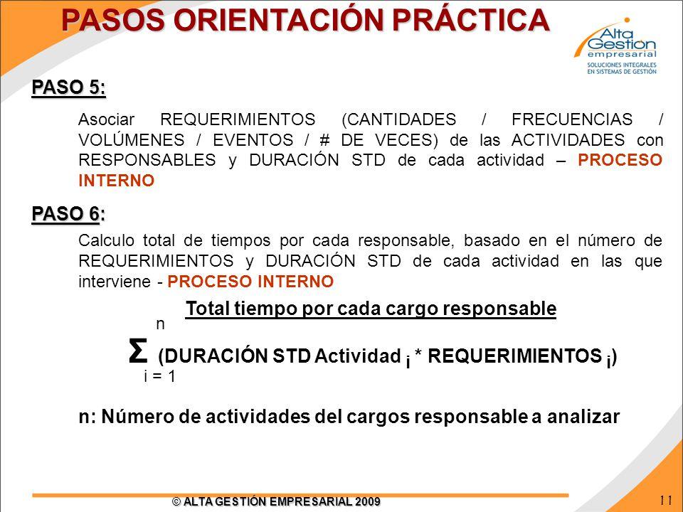 11 © ALTA GESTIÓN EMPRESARIAL 2009 PASO 5: Asociar REQUERIMIENTOS (CANTIDADES / FRECUENCIAS / VOLÚMENES / EVENTOS / # DE VECES) de las ACTIVIDADES con