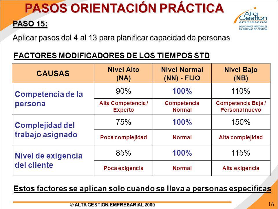16 © ALTA GESTIÓN EMPRESARIAL 2009 FACTORES MODIFICADORES DE LOS TIEMPOS STD CAUSAS Nivel Alto (NA) Nivel Normal (NN) - FIJO Nivel Bajo (NB) Competenc
