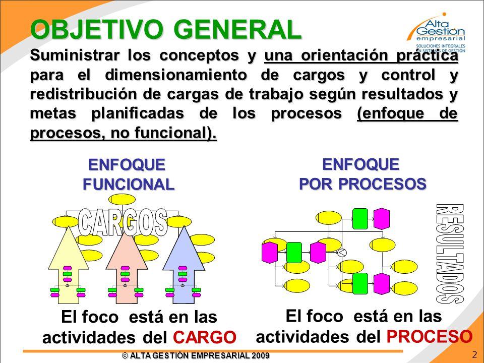 2 © ALTA GESTIÓN EMPRESARIAL 2009 OBJETIVO GENERAL Suministrar los conceptos y una orientación práctica para el dimensionamiento de cargos y control y
