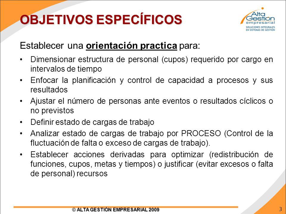 3 © ALTA GESTIÓN EMPRESARIAL 2009 OBJETIVOS ESPECÍFICOS Establecer una orientación practica para: Dimensionar estructura de personal (cupos) requerido