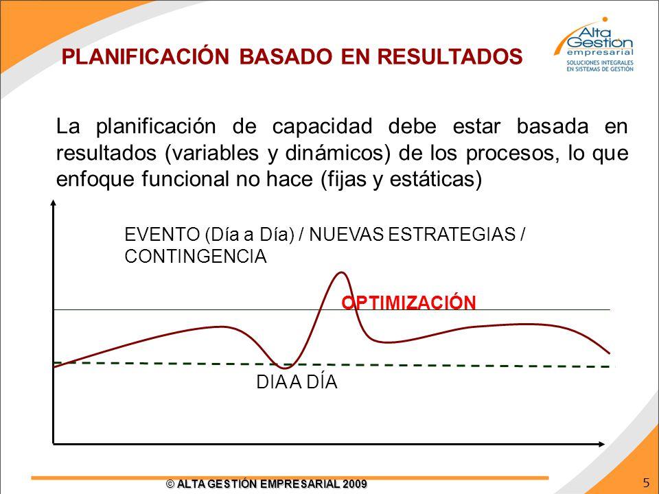 16 © ALTA GESTIÓN EMPRESARIAL 2009 FACTORES MODIFICADORES DE LOS TIEMPOS STD CAUSAS Nivel Alto (NA) Nivel Normal (NN) - FIJO Nivel Bajo (NB) Competencia de la persona 90%100%110% Alta Competencia / Experto Competencia Normal Competencia Baja / Personal nuevo Complejidad del trabajo asignado 75%100%150% Poca complejidadNormalAlta complejidad Nivel de exigencia del cliente 85%100%115% Poca exigenciaNormalAlta exigencia PASOS ORIENTACIÓN PRÁCTICA Estos factores se aplican solo cuando se lleva a personas especificas PASO 15: Aplicar pasos del 4 al 13 para planificar capacidad de personas