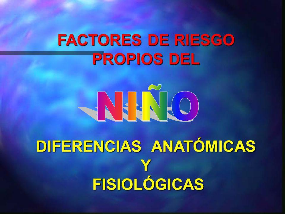 FACTORES DE RIESGO PROPIOS DEL DIFERENCIAS ANATÓMICAS Y FISIOLÓGICAS FISIOLÓGICAS