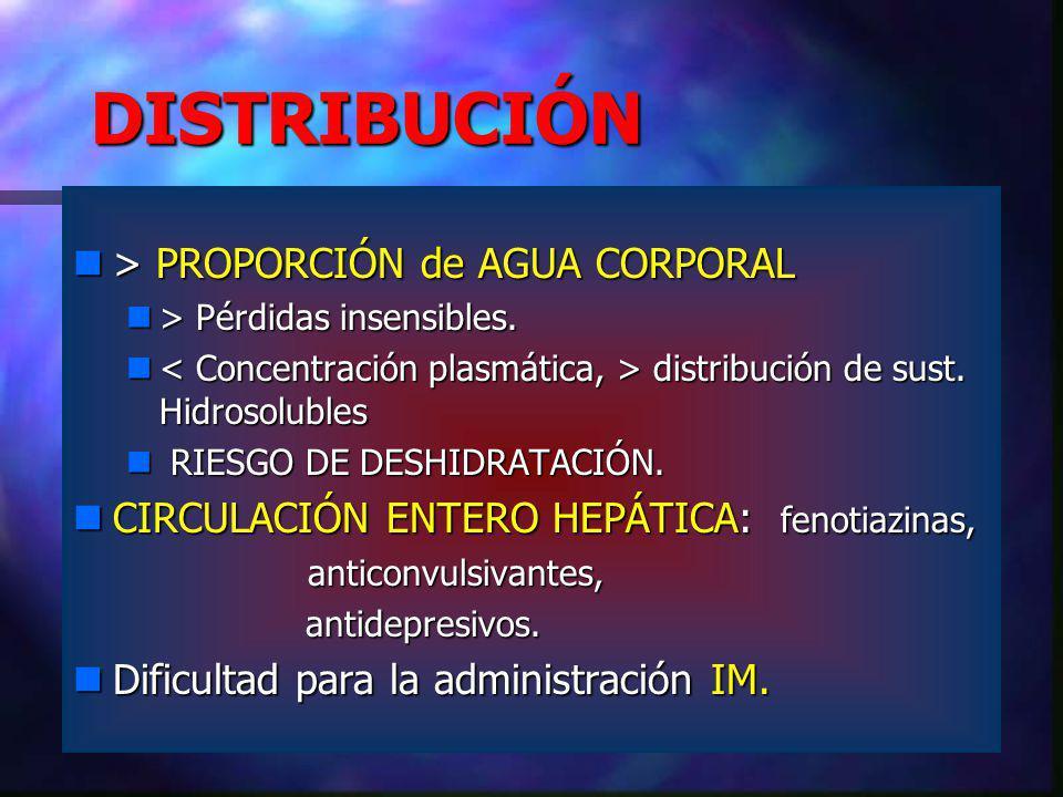 DISTRIBUCIÓN > PROPORCIÓN de AGUA CORPORAL > Pérdidas insensibles.