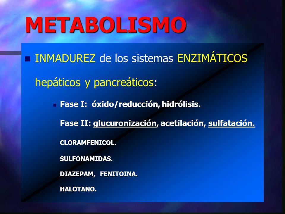 INMADUREZ de los sistemas ENZIMÁTICOS hepáticos y pancreáticos: Fase I: óxido/reducción, hidrólisis.