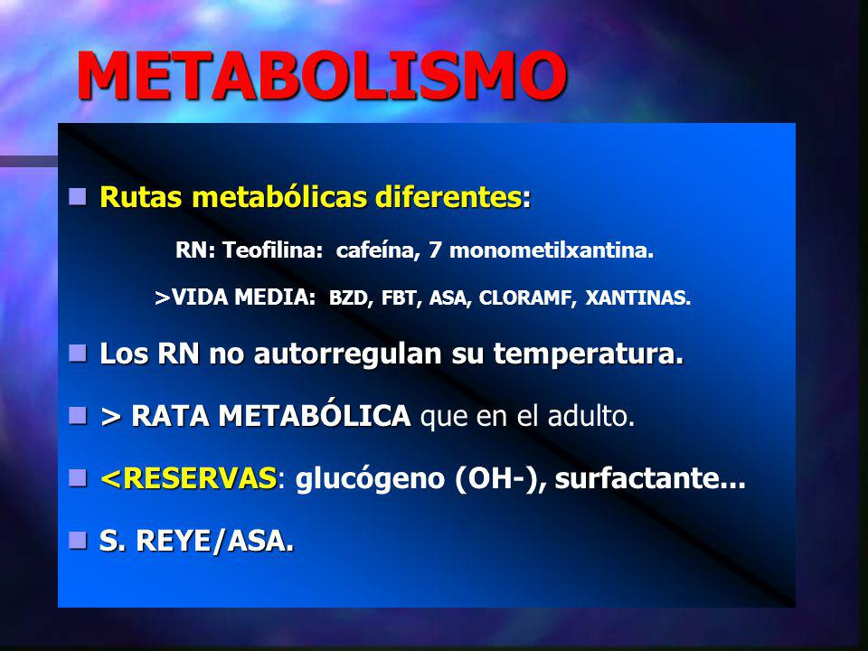 Rutas metabólicas diferentes: Rutas metabólicas diferentes: RN: Teofilina: cafeína, 7 monometilxantina.
