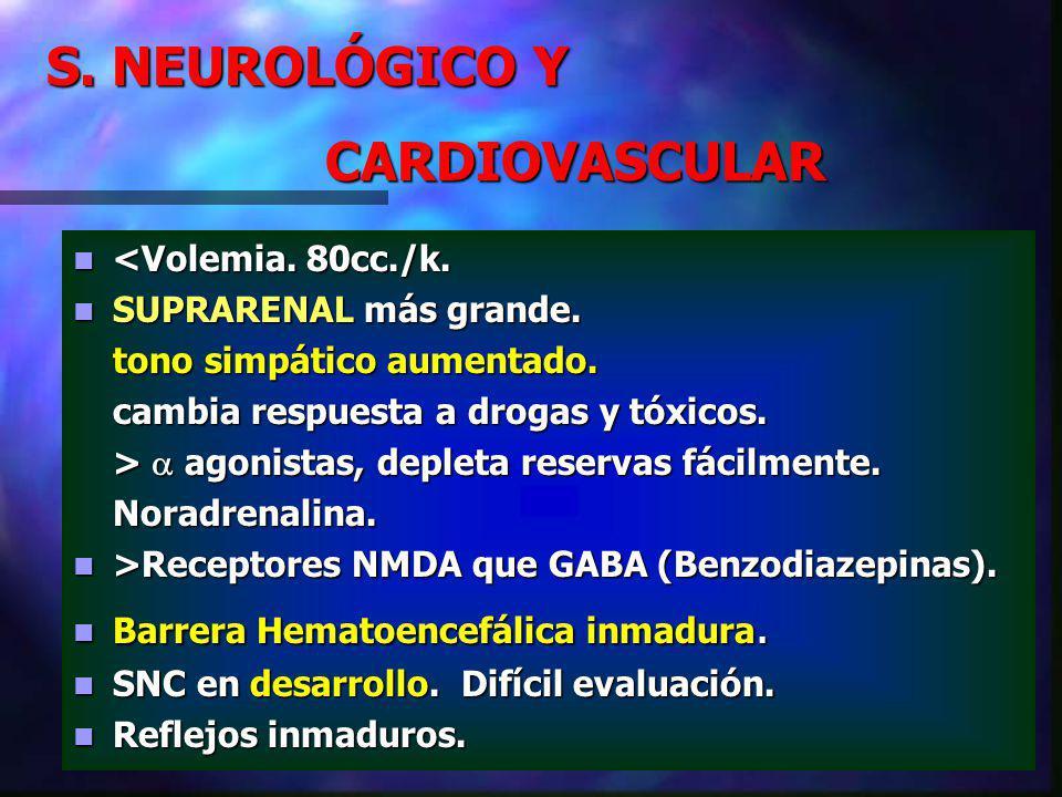 S.NEUROLÓGICO Y CARDIOVASCULAR CARDIOVASCULAR <Volemia.