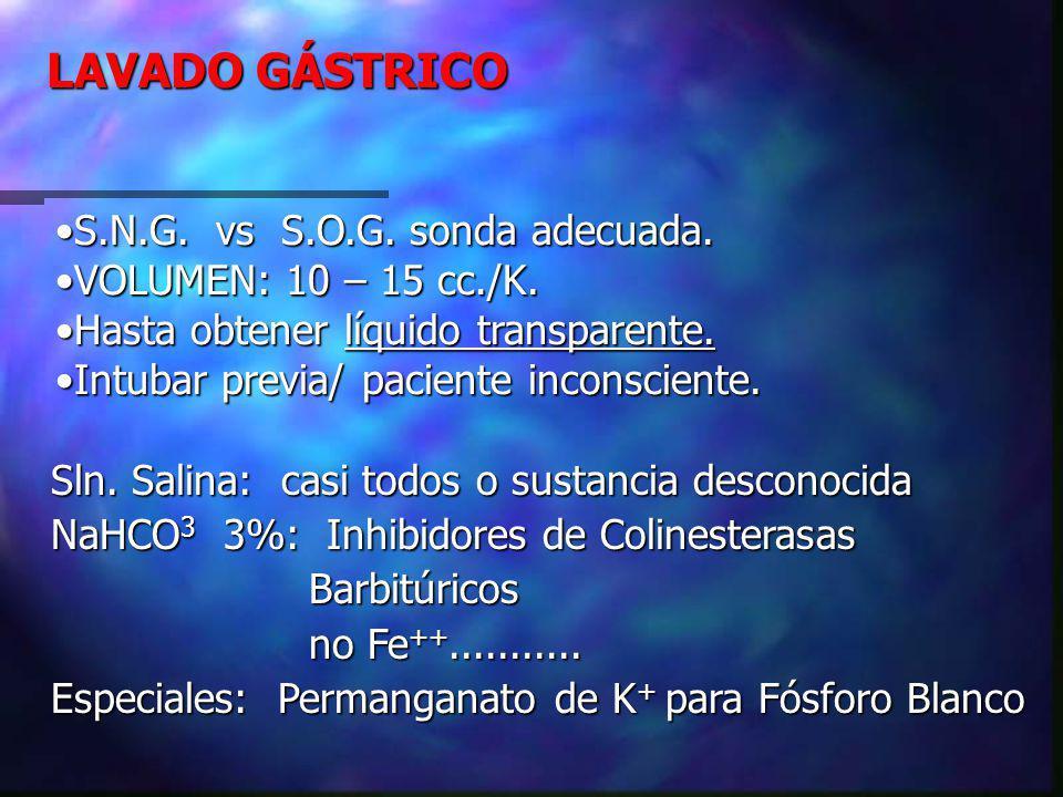 Sln. Salina: casi todos o sustancia desconocida NaHCO 3 3%: Inhibidores de Colinesterasas Barbitúricos Barbitúricos no Fe ++........... no Fe ++......