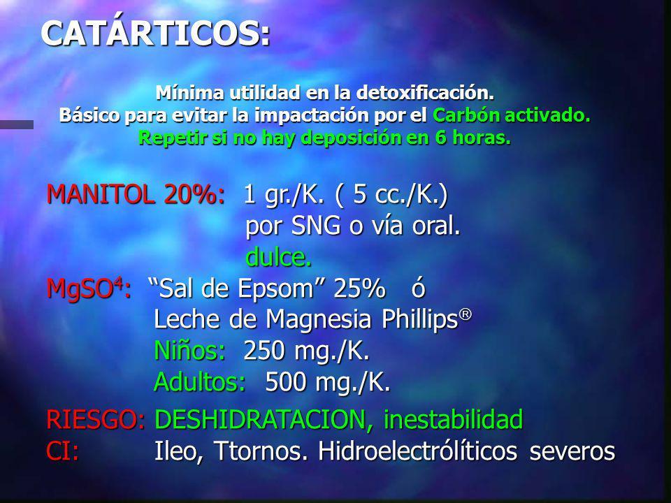CATÁRTICOS: Mínima utilidad en la detoxificación.