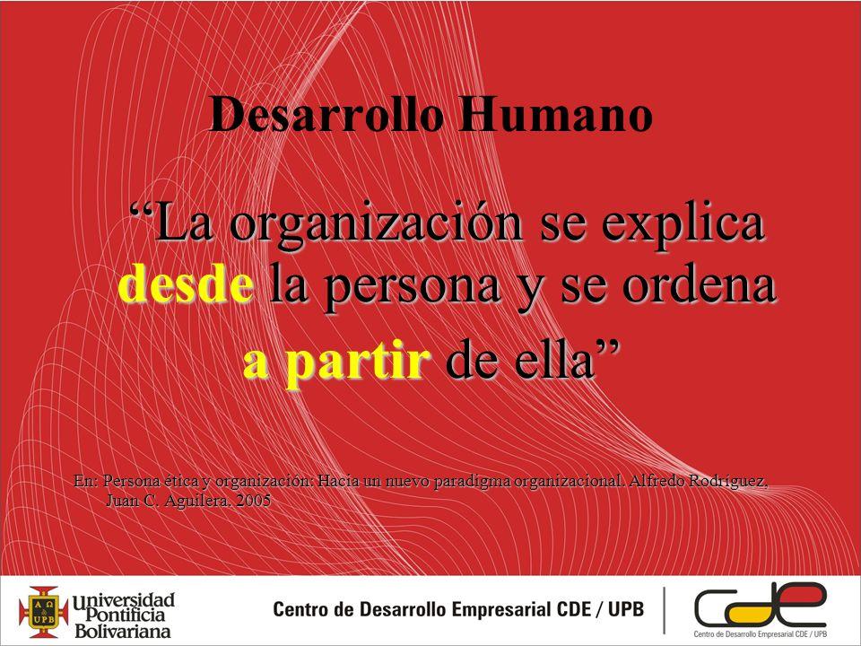 Desarrollo Humano La organización se explica desde la persona y se ordena a partir de ella En: Persona ética y organización: Hacia un nuevo paradigma