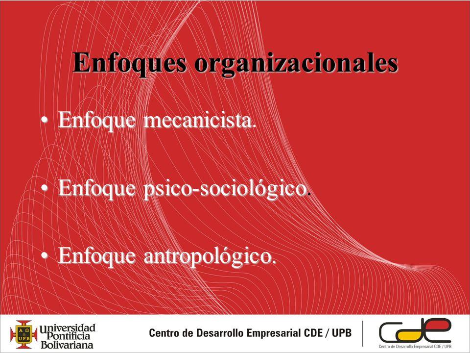 Enfoques organizacionales Enfoque mecanicistaEnfoque mecanicista. Enfoque psico-sociológicoEnfoque psico-sociológico. Enfoque antropológico.Enfoque an