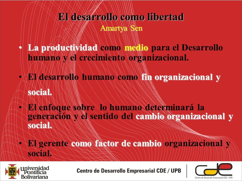 El desarrollo como libertad Amartya Sen La productividad medioLa productividad como medio para el Desarrollo humano y el crecimiento organizacional.