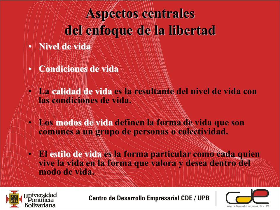 Aspectos centrales del enfoque de la libertad Nivel de vidaNivel de vida Condiciones de vidaCondiciones de vida calidad de vidaLa calidad de vida es l