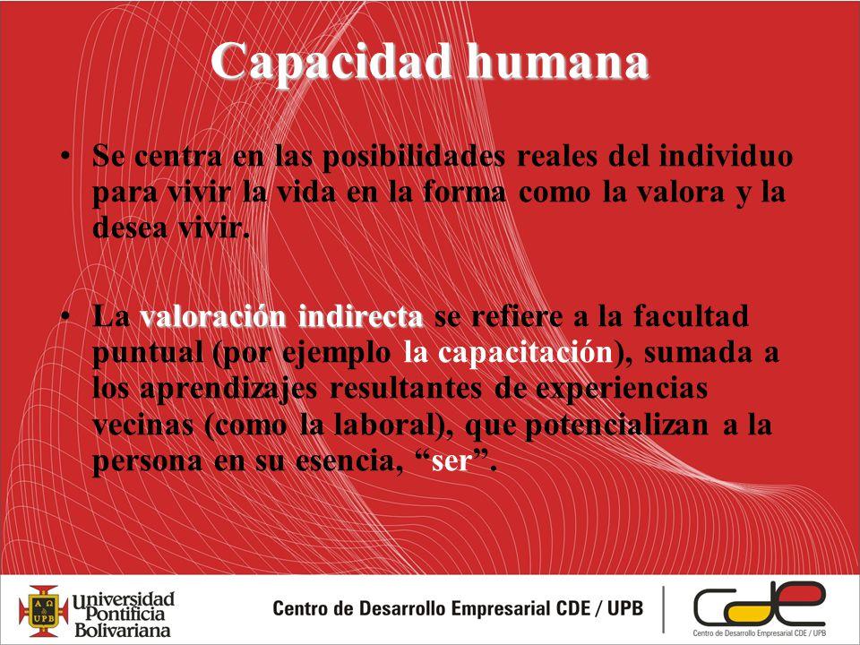 Capacidad humana Se centra en las posibilidades reales del individuo para vivir la vida en la forma como la valora y la desea vivir. valoración indire