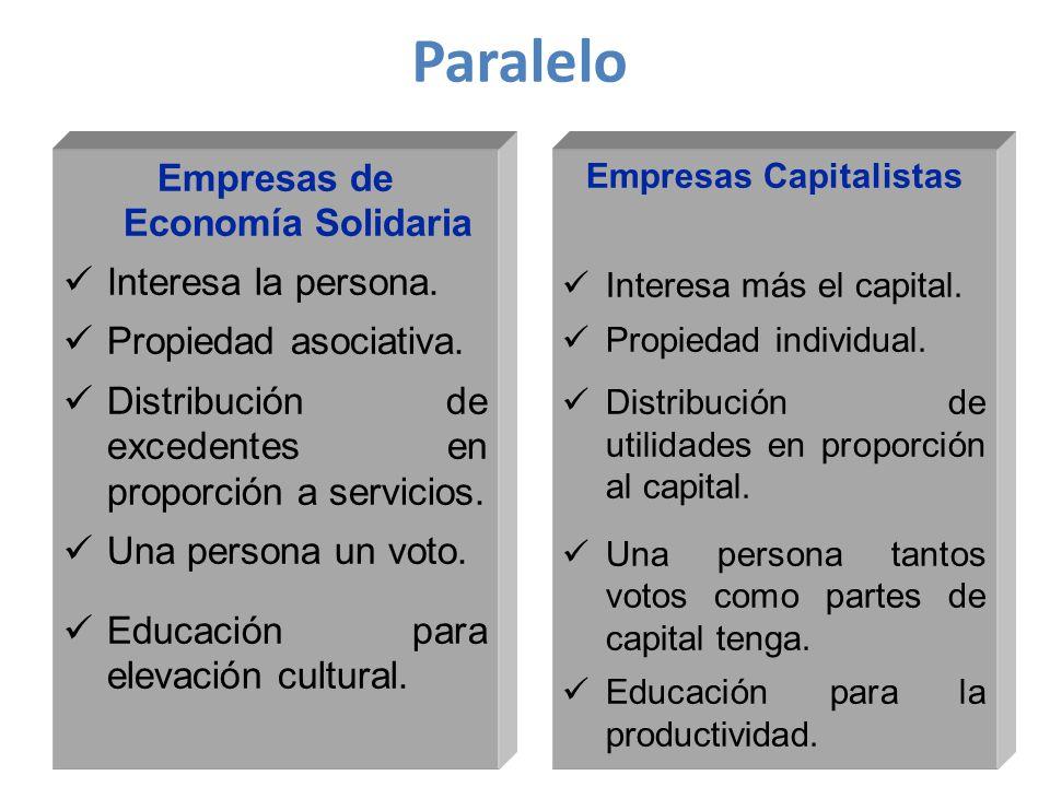 Empresas de Economía Solidaria Interesa la persona.