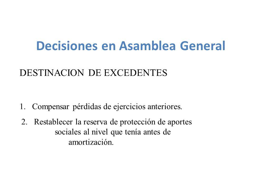 DESTINACION DE EXCEDENTES 1.Compensar pérdidas de ejercicios anteriores.