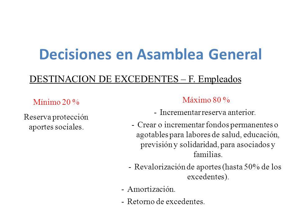Mínimo 20 % Reserva protección aportes sociales.Máximo 80 % -Incrementar reserva anterior.