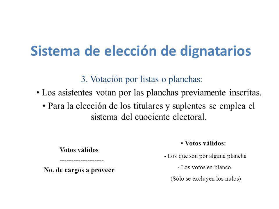 3.Votación por listas o planchas: Los asistentes votan por las planchas previamente inscritas.