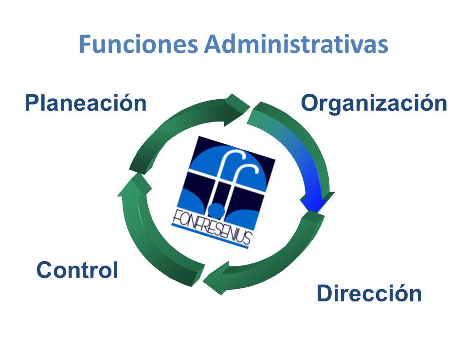 PlaneaciónOrganización Dirección Control Funciones Administrativas