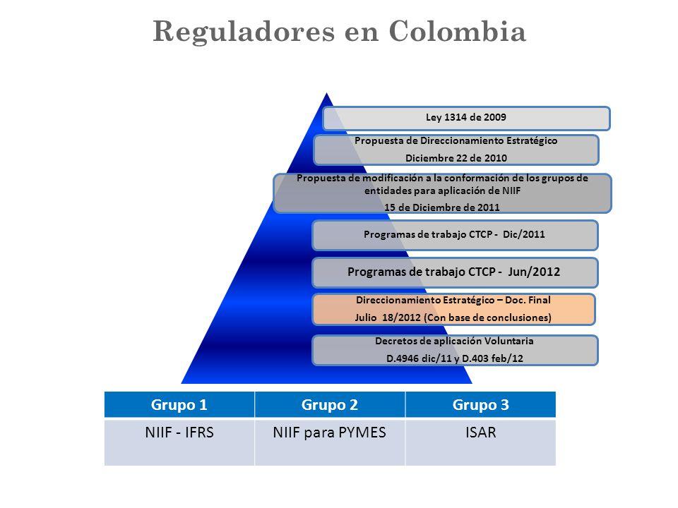 Ley 1314 de 2009 Propuesta de Direccionamiento Estratégico Diciembre 22 de 2010 Direccionamiento Estratégico – Doc.
