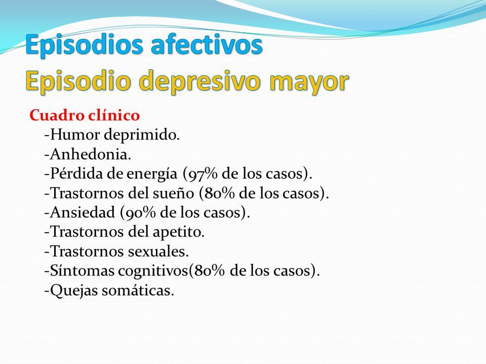 Cuadro clínico -Humor deprimido. -Anhedonia. -Pérdida de energía (97% de los casos). -Trastornos del sueño (80% de los casos). -Ansiedad (90% de los c