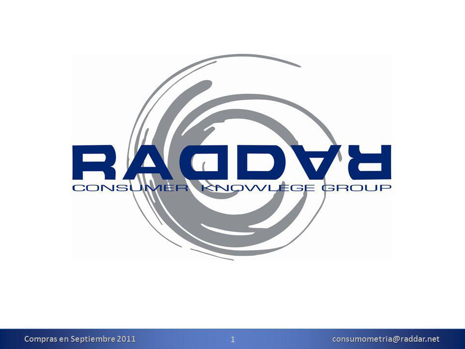 Septiembre de 2011 2 EVOLUCIÓN DE LAS COMPRAS EN COLOMBIA Compras en Septiembre 2011 consumometria@raddar.net