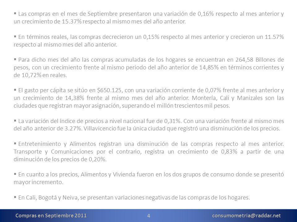 4 Las compras en el mes de Septiembre presentaron una variación de 0,16% respecto al mes anterior y un crecimiento de 15.37% respecto al mismo mes del año anterior.