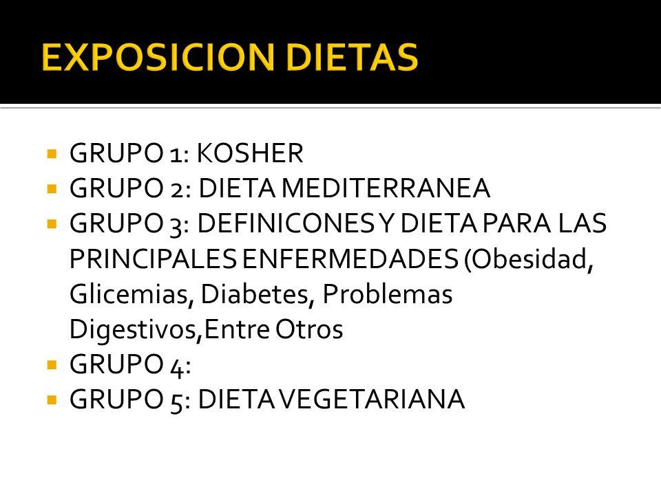 GRUPO 1: KOSHER GRUPO 2: DIETA MEDITERRANEA GRUPO 3: DEFINICONES Y DIETA PARA LAS PRINCIPALES ENFERMEDADES (Obesidad, Glicemias, Diabetes, Problemas D