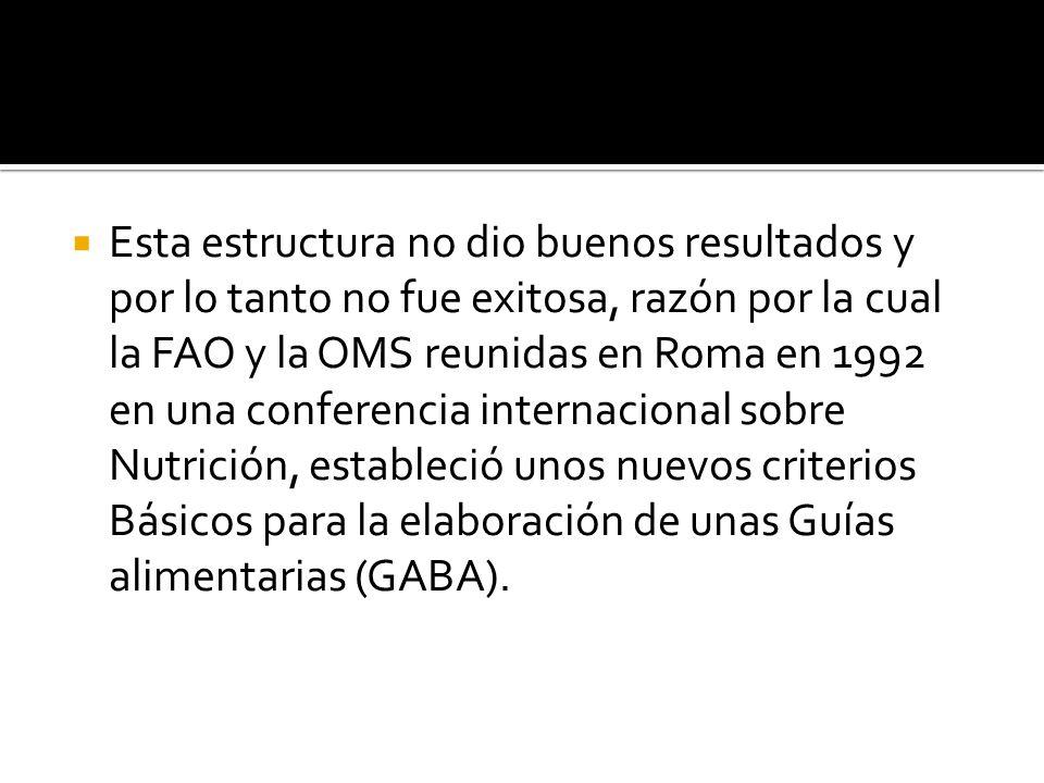 Esta estructura no dio buenos resultados y por lo tanto no fue exitosa, razón por la cual la FAO y la OMS reunidas en Roma en 1992 en una conferencia