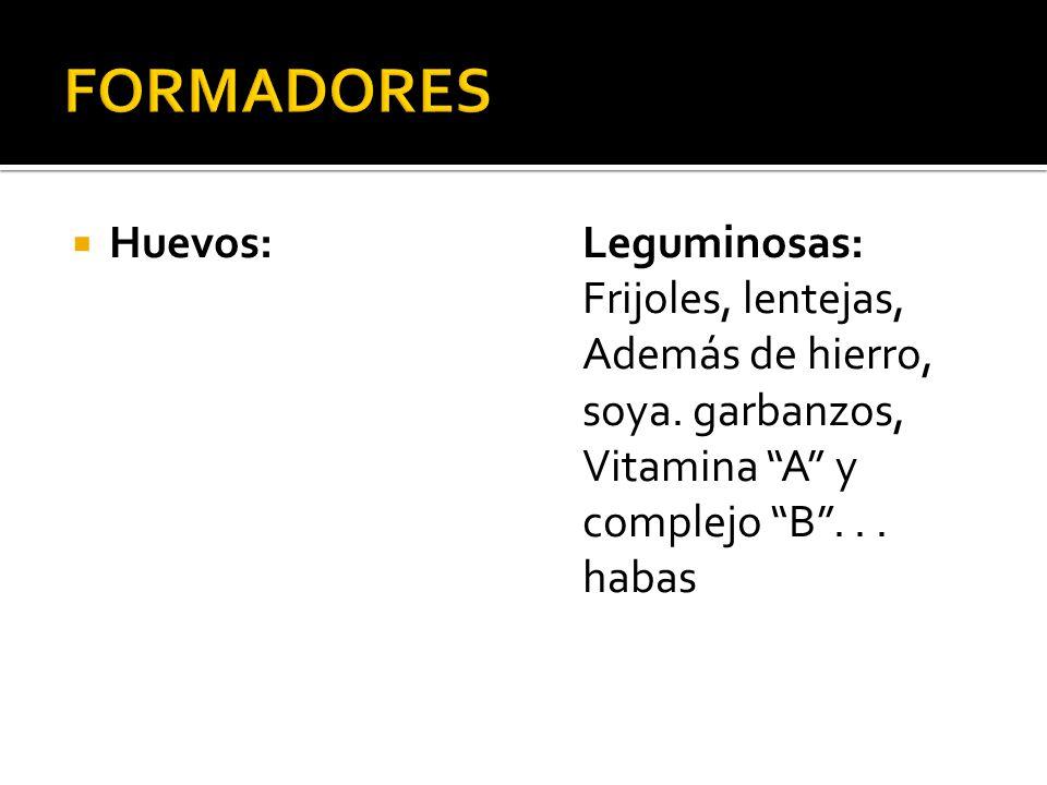 Huevos: Leguminosas: Frijoles, lentejas, Además de hierro, soya. garbanzos, Vitamina A y complejo B... habas
