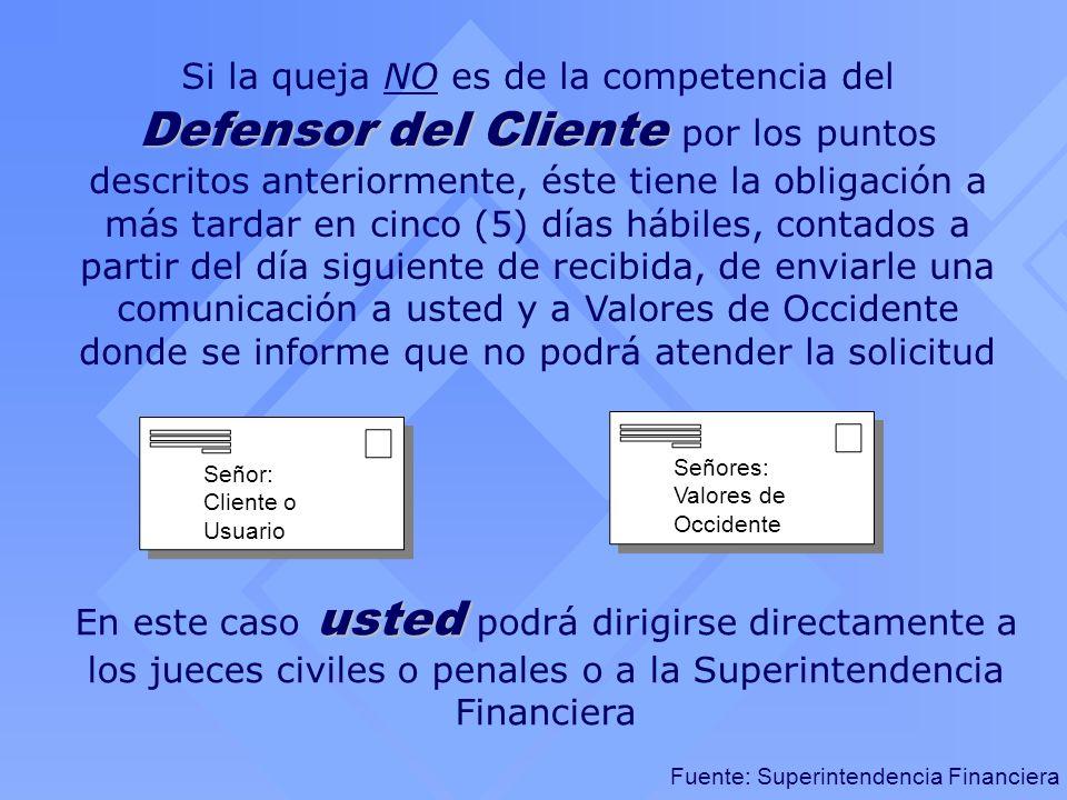 Fuente: Superintendencia Financiera Defensor del Cliente Si la queja NO es de la competencia del Defensor del Cliente por los puntos descritos anterio