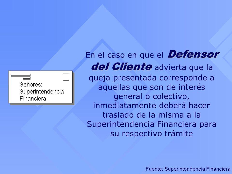 Fuente: Superintendencia Financiera Defensor del Cliente En el caso en que el Defensor del Cliente advierta que la queja presentada corresponde a aque