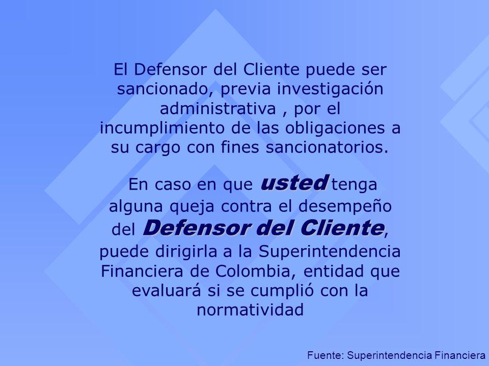 Fuente: Superintendencia Financiera El Defensor del Cliente puede ser sancionado, previa investigación administrativa, por el incumplimiento de las ob