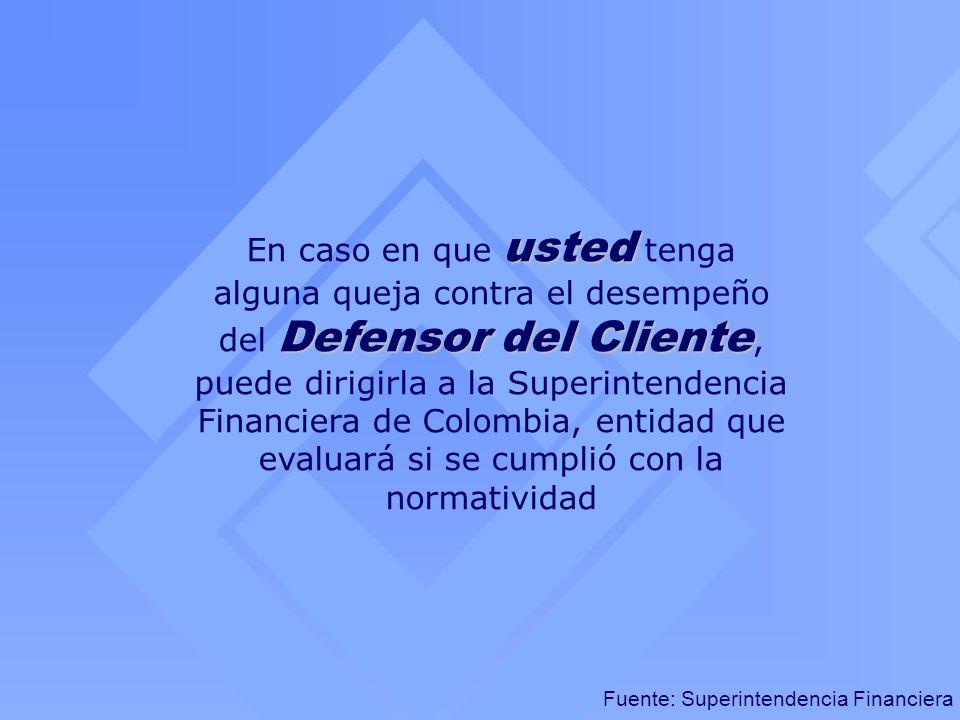 Fuente: Superintendencia Financiera usted Defensor del Cliente En caso en que usted tenga alguna queja contra el desempeño del Defensor del Cliente, p