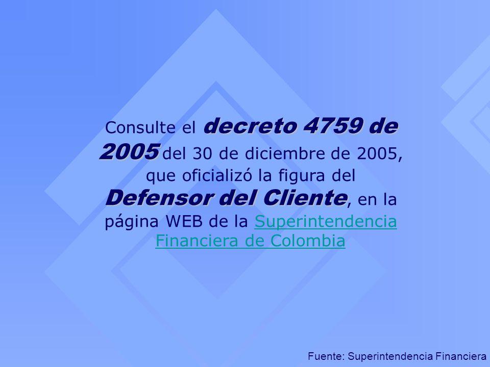 Fuente: Superintendencia Financiera decreto 4759 de 2005 Defensor del Cliente Consulte el decreto 4759 de 2005 del 30 de diciembre de 2005, que oficia