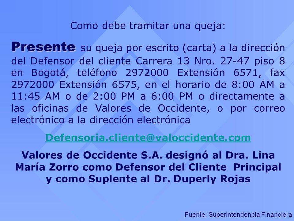 Fuente: Superintendencia Financiera Como debe tramitar una queja: Presente Presente su queja por escrito (carta) a la dirección del Defensor del clien