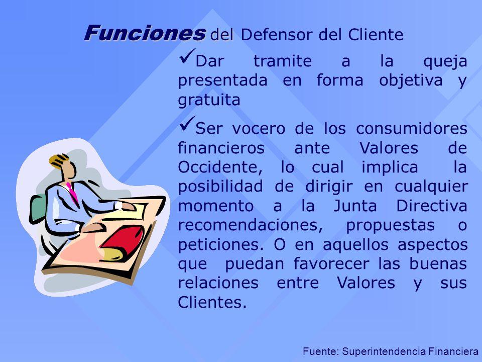 Fuente: Superintendencia Financiera Funciones del Funciones del Defensor del Cliente Dar tramite a la queja presentada en forma objetiva y gratuita Se