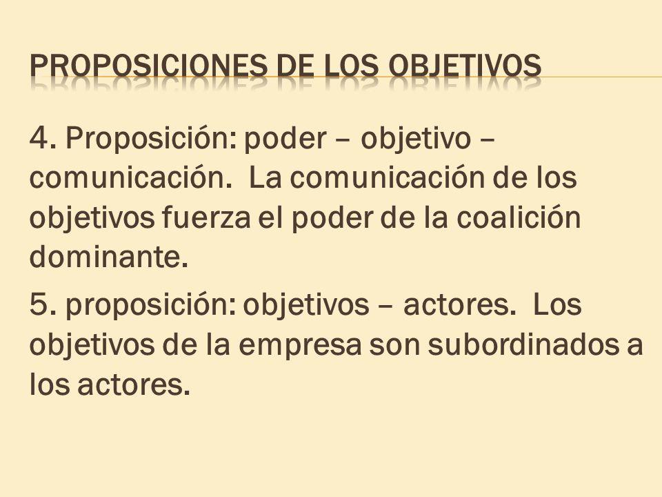 4. Proposición: poder – objetivo – comunicación.