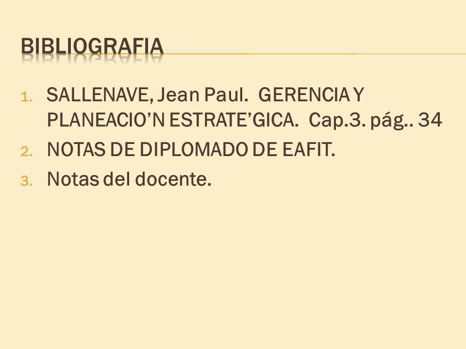 1. SALLENAVE, Jean Paul. GERENCIA Y PLANEACION ESTRATEGICA. Cap.3. pág.. 34 2. NOTAS DE DIPLOMADO DE EAFIT. 3. Notas del docente.