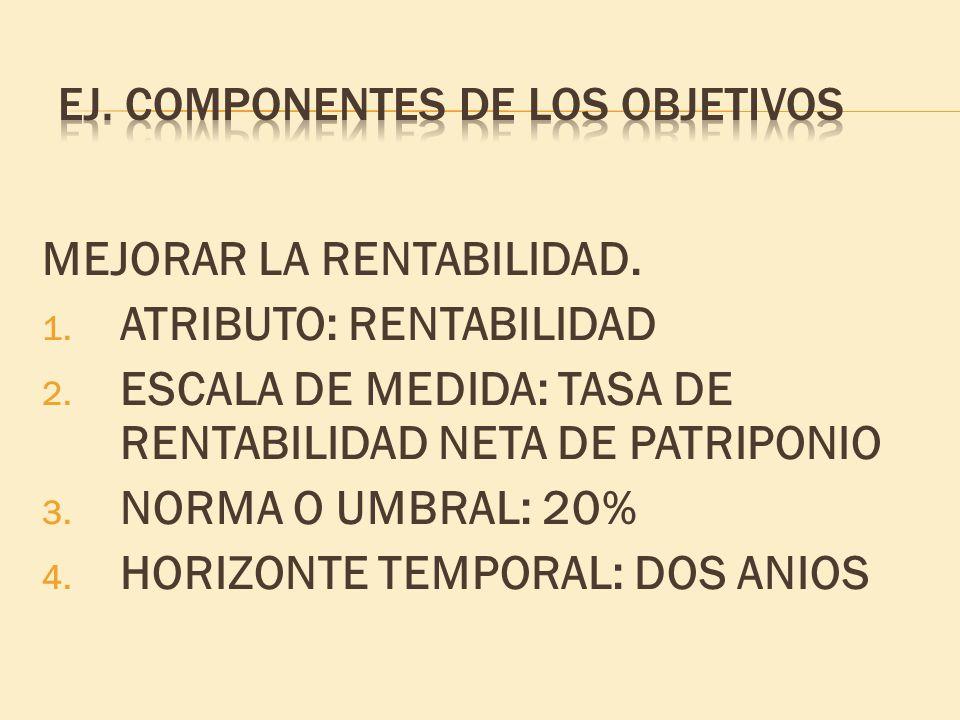 1. ATRIBUTO: RENTABILIDAD 2. ESCALA DE MEDIDA: TASA DE RENTABILIDAD NETA DE PATRIPONIO 3. NORMA O UMBRAL: 20% 4. HORIZONTE TEMPORAL: DOS ANIOS