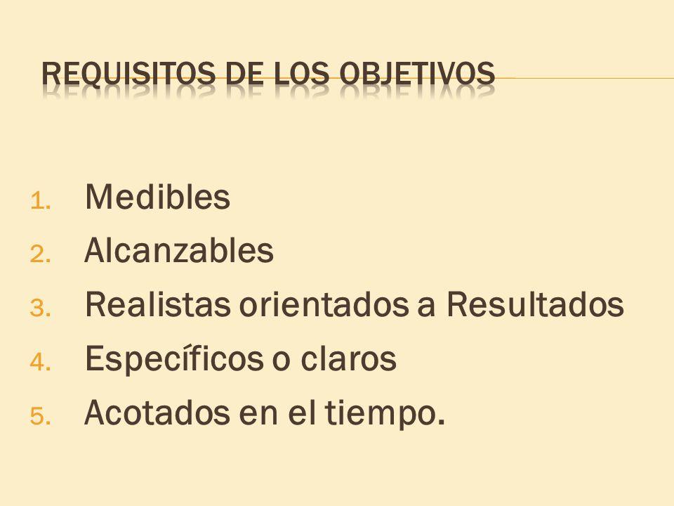 1. Medibles 2. Alcanzables 3. Realistas orientados a Resultados 4. Específicos o claros 5. Acotados en el tiempo.