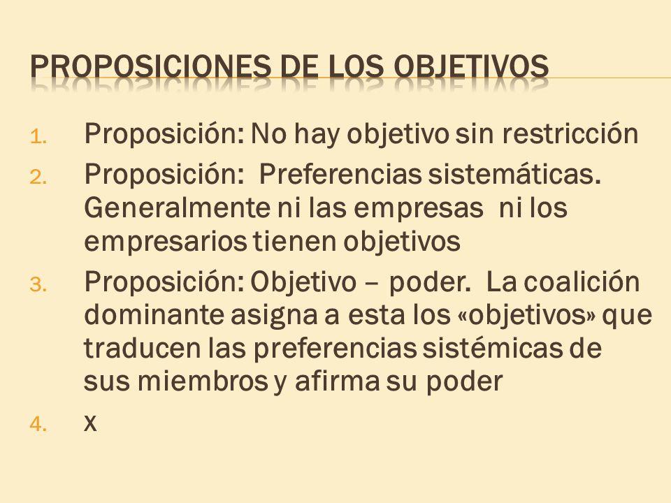 1. Proposición: No hay objetivo sin restricción 2. Proposición: Preferencias sistemáticas. Generalmente ni las empresas ni los empresarios tienen obje