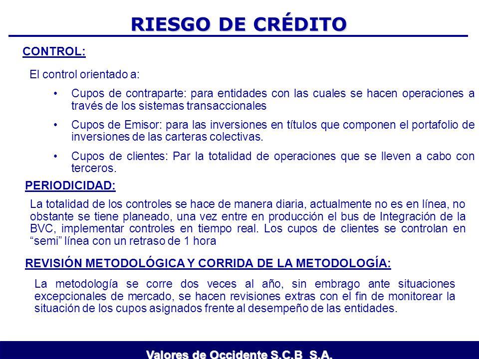 RIESGO DE CRÉDITO CONTROL: El control orientado a: Cupos de contraparte: para entidades con las cuales se hacen operaciones a través de los sistemas t