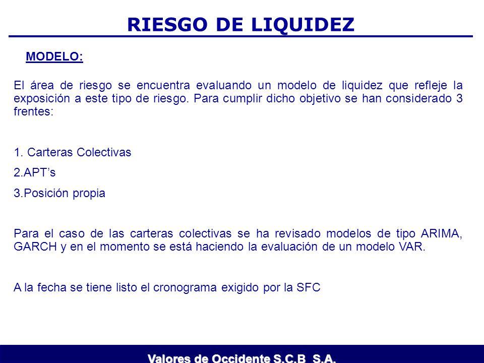 RIESGO DE LIQUIDEZ MODELO: El área de riesgo se encuentra evaluando un modelo de liquidez que refleje la exposición a este tipo de riesgo. Para cumpli