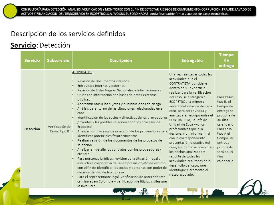 Descripción de los servicios definidos ServicioSubservicioDescripciónEntregable Tiempo de entrega Detección Verificación de Casos Tipo B ACTIVIDADES R
